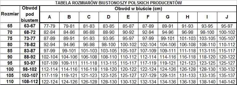 Tabela rozmiarów polskich